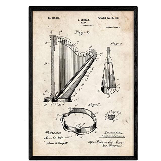 Lámina de Instrumentos Estilo Industrial